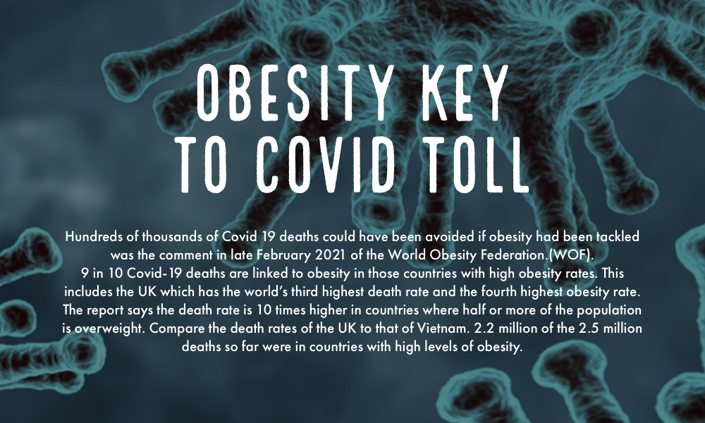 Obesity Key to Covid Toll