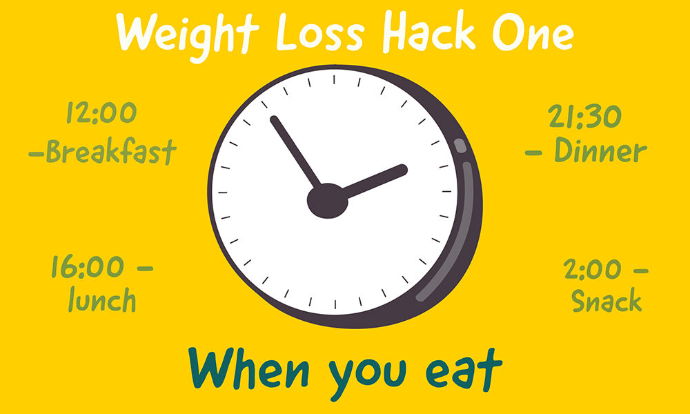 Weight loss Hack One – WHEN you eat